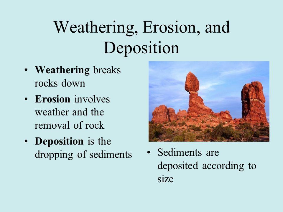Rock Deposition Definition