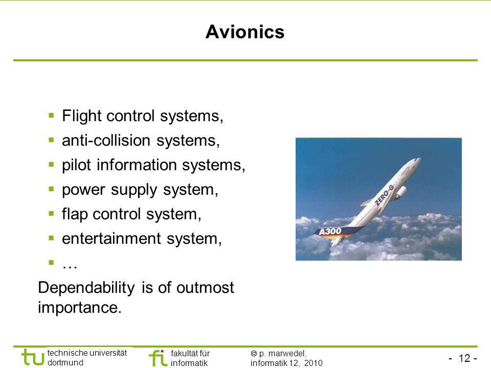 Avionics Flight control systems, anti-collision systems,