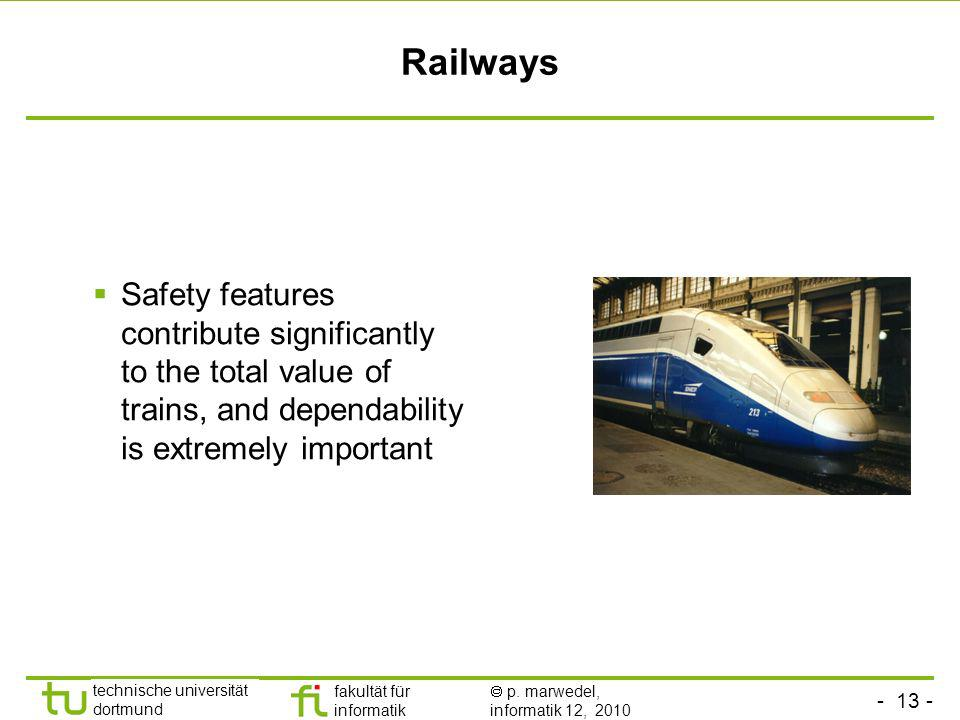 Railways Safety features contribute significantly to the total value of trains, and dependability is extremely important.