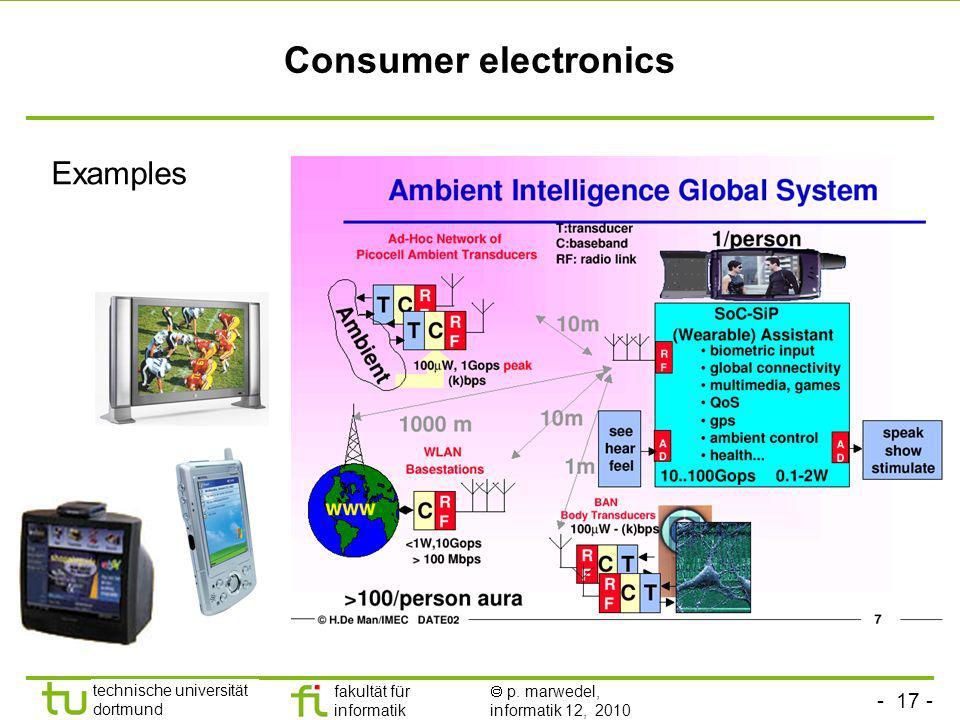 Consumer electronics Examples