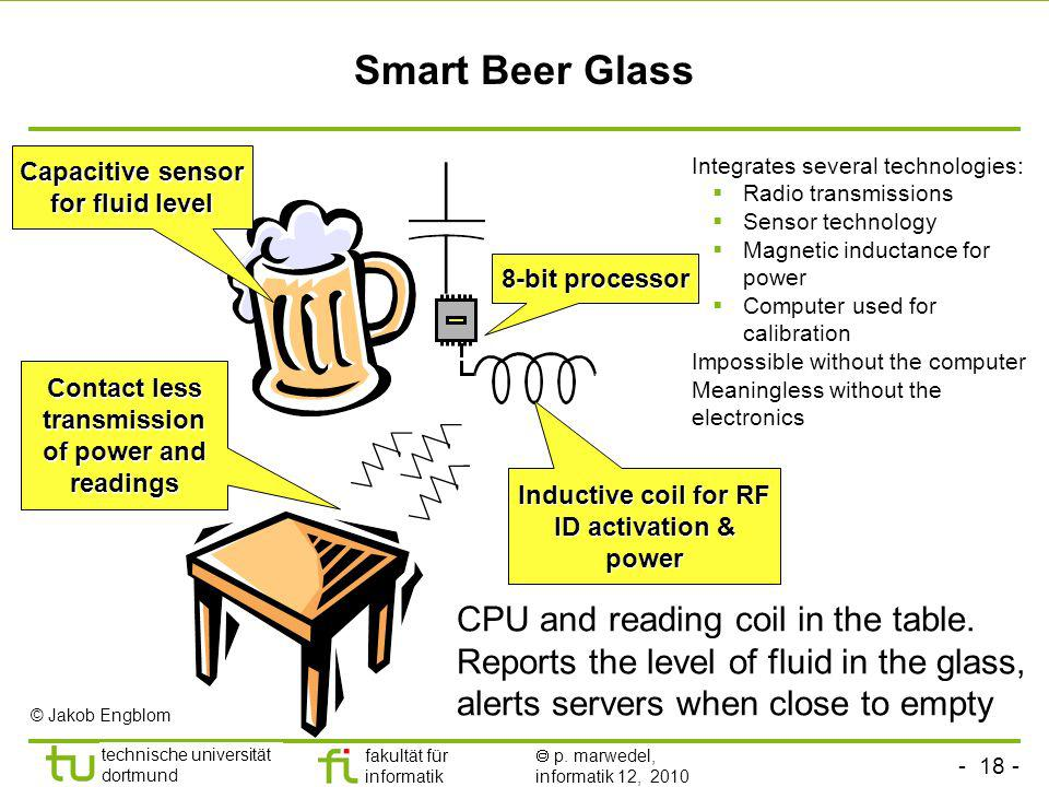 Smart Beer Glass Capacitive sensor for fluid level. Integrates several technologies: Radio transmissions.