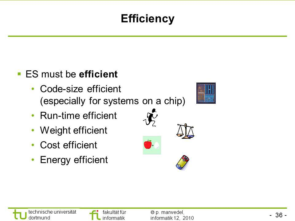 Efficiency ES must be efficient