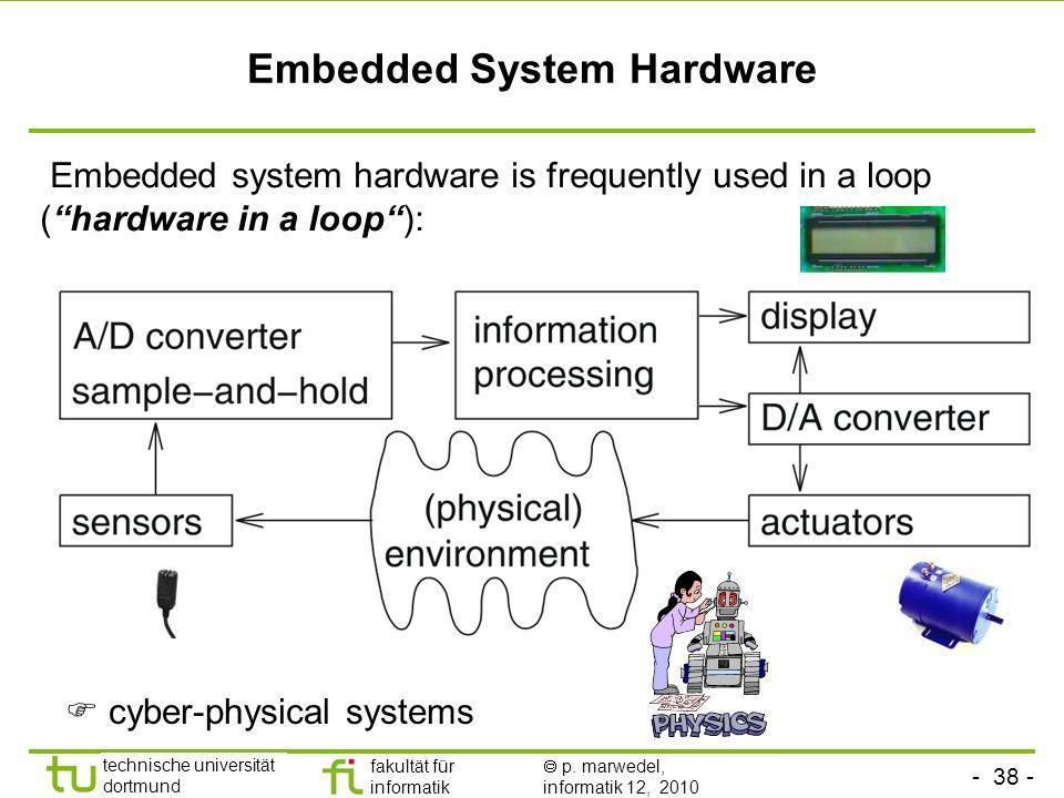 Embedded System Hardware
