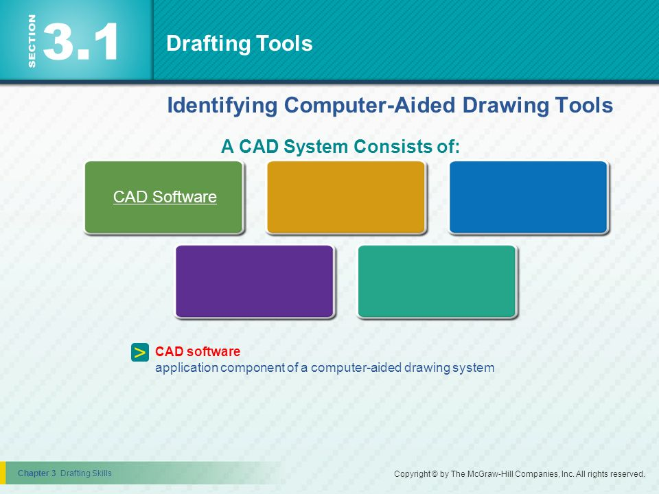 3 drafting skills what is the difference between sketching for Computer drawing programs