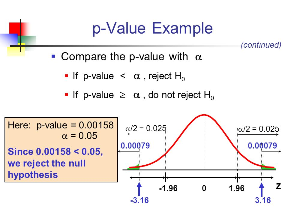 how to find p value from z