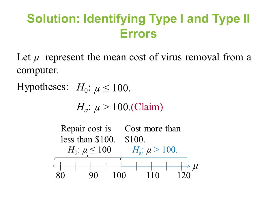 computer errors and solutions pdf