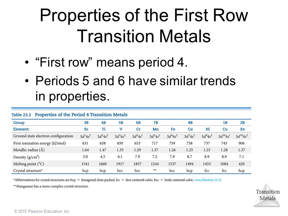 Chapter 23 transition metals and coordination chemistry ppt video properties of the first row transition metals urtaz Images