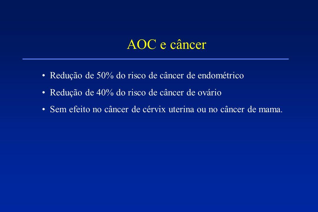 AOC e câncer Redução de 50% do risco de câncer de endométrico