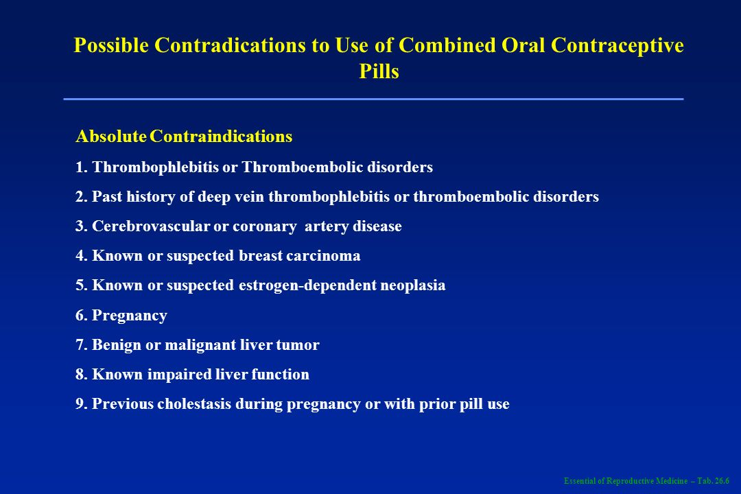 Possible Contradications to Use of Combined Oral Contraceptive Pills