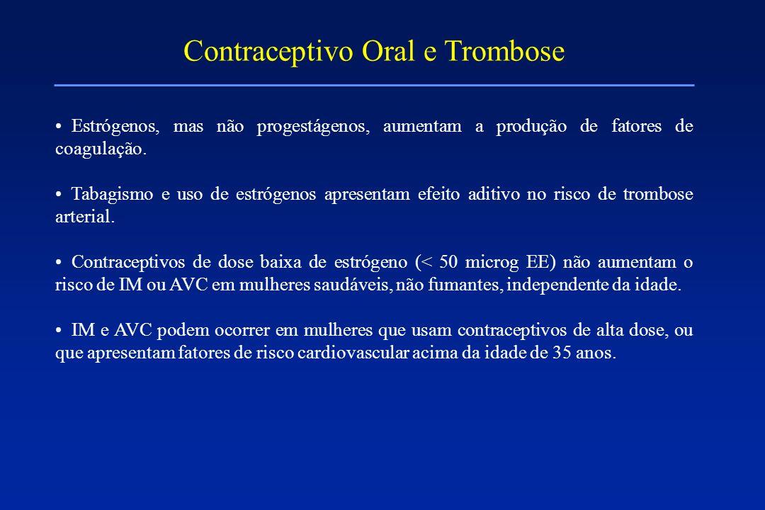 Contraceptivo Oral e Trombose