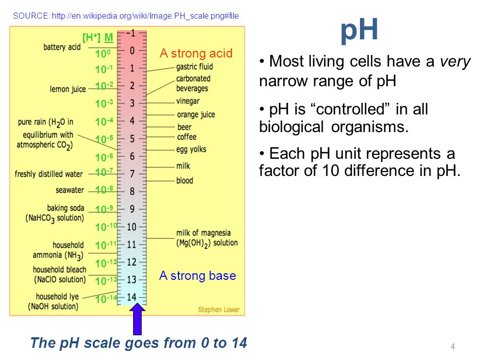 how to make citrate buffer ph 6