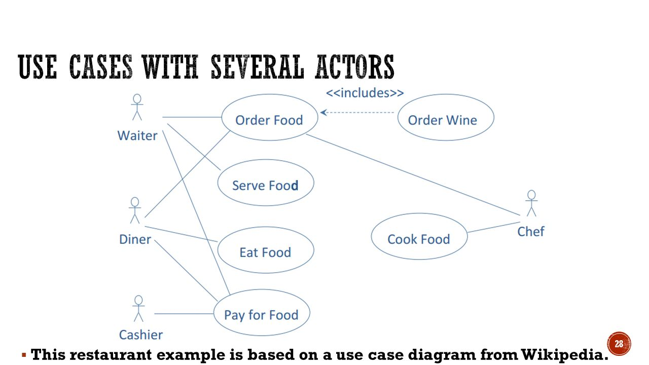Requirements scenarios and use cases ppt download case diagram from wikipedia use cases with several actors ccuart Image collections