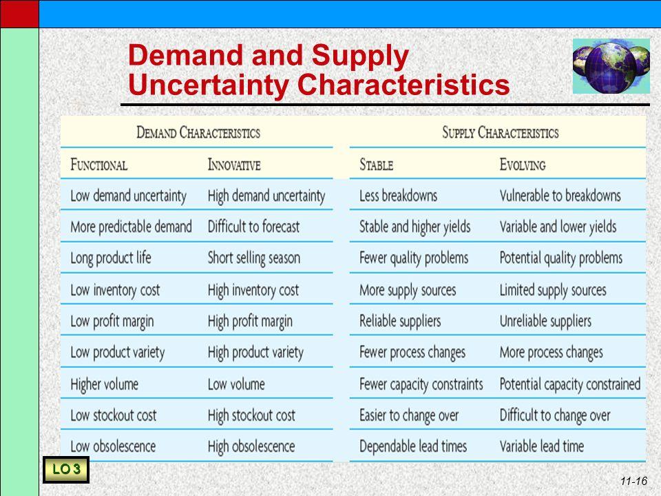 globalization uncertainty and unpredictable demand Supply chain management chap 6 1  build centralized capacity for unpredictable demand  supply chain management chap 18.