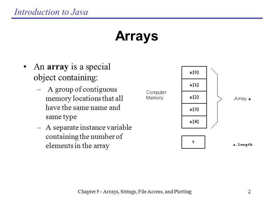 how to add elements in a string array in c