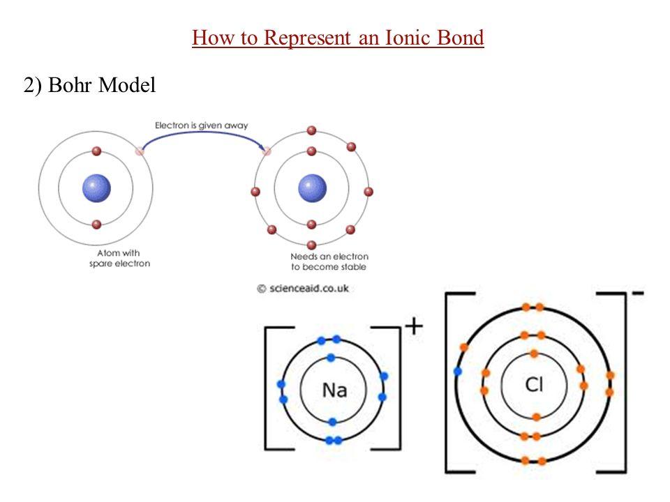 bohr diagram practice
