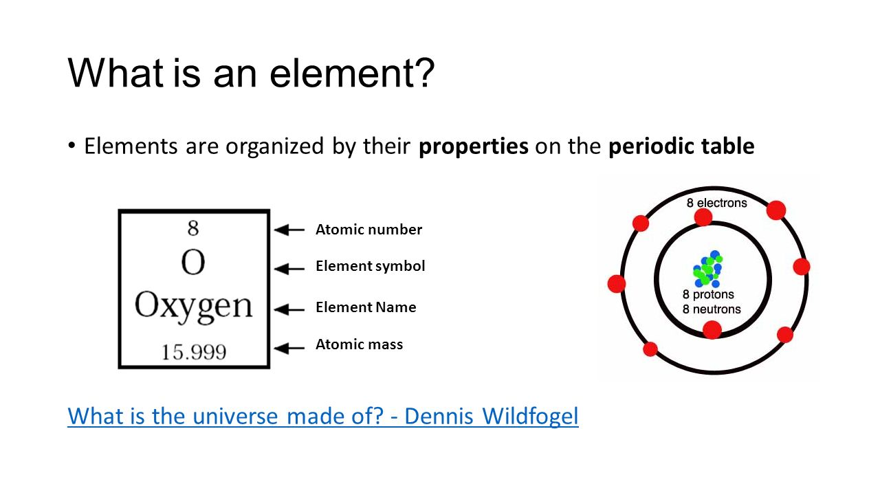21 matter 22 minerals 23 properties of minerals ppt video 5 what is an element biocorpaavc Images