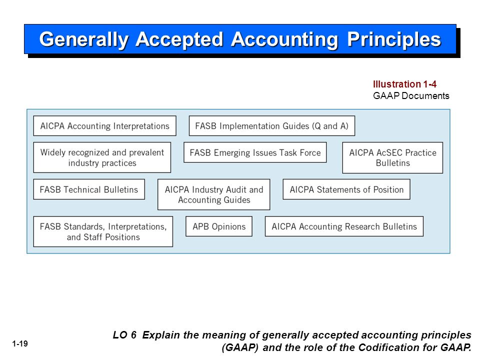 """generally accepted accounting principles and growth The objective of us gaap, as stated by the fasb, is the development of """"high‐ quality accounting standards that serve the public interest by."""