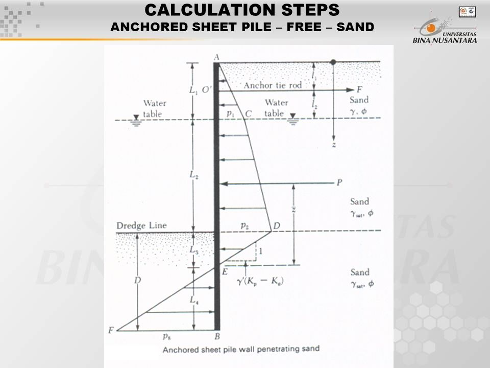 Session 15 16 Sheet Pile Structures Ppt Video Online