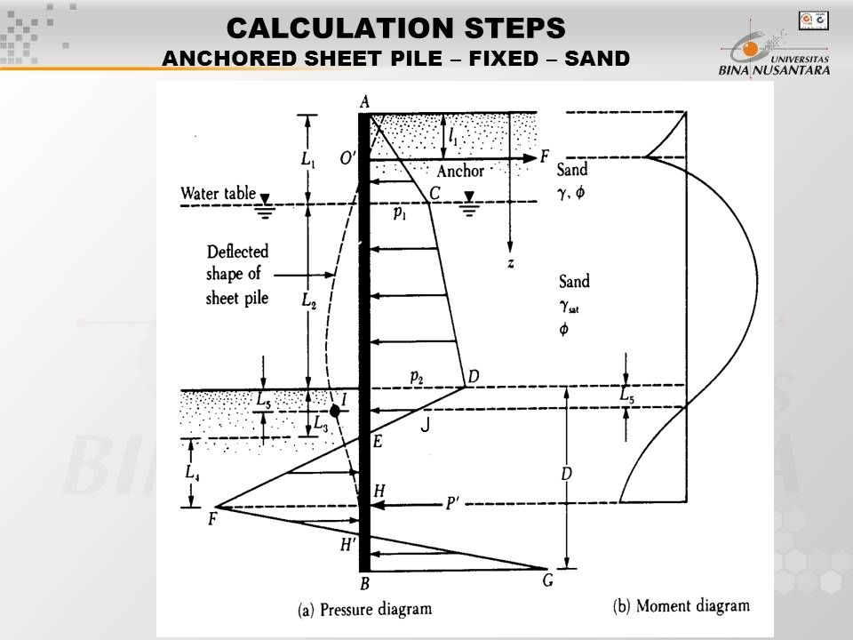Sheet Pile Calculation