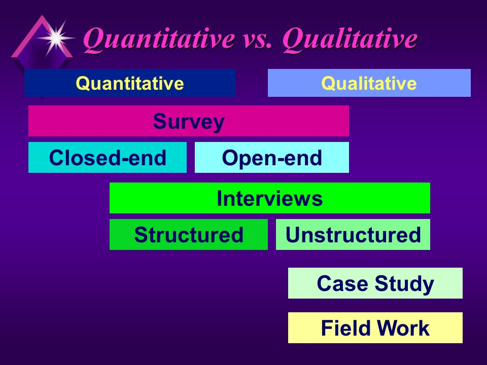 quantitative vs qualitative Differentiate between qualitative and quantitative risk analysis understand how each method works and is applied know when to use which technique.