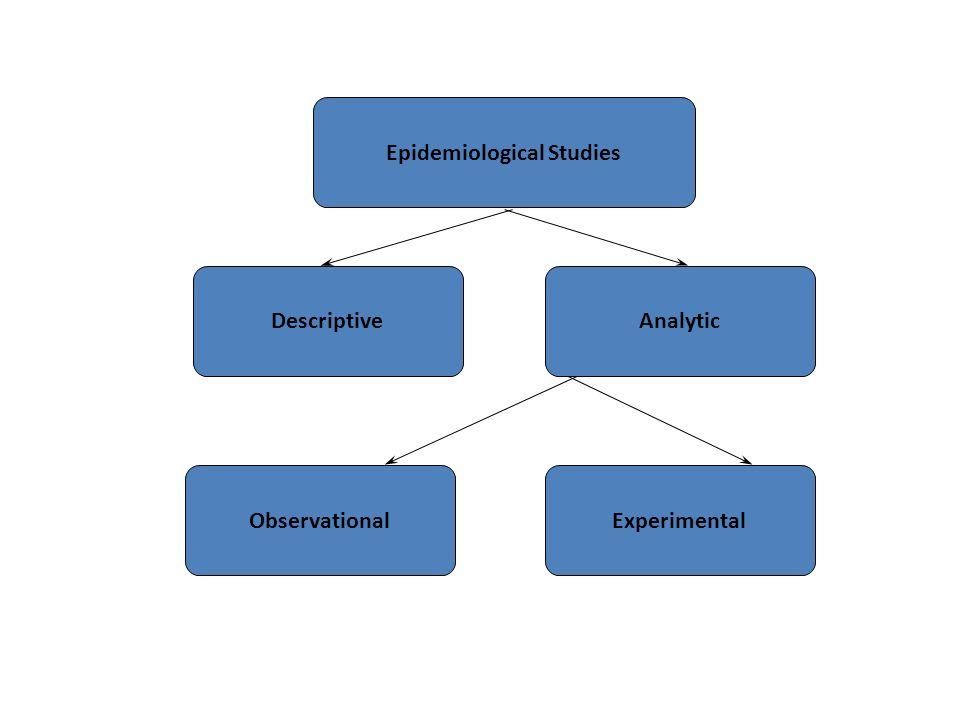 Experiments vs Observational Studies: Definition ...