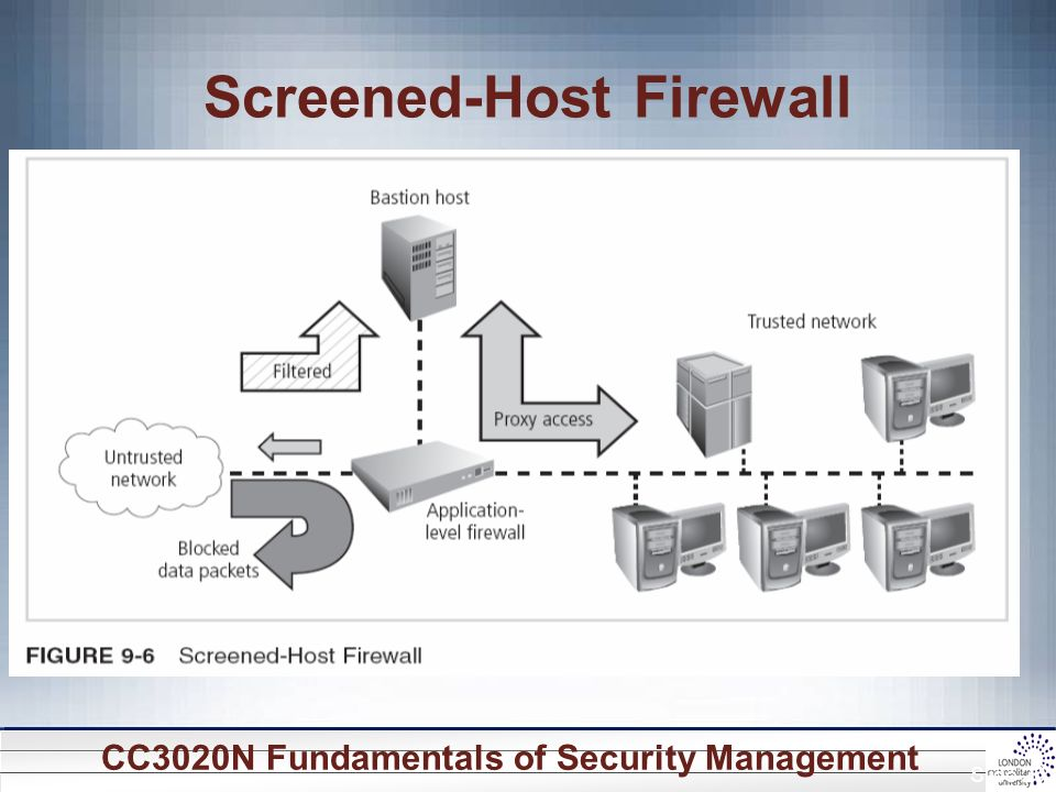 importance of firewalls in an organization Every business that relies on the internet absolutely needs a firewall, but how  exactly does it protect your organization below is everything you.
