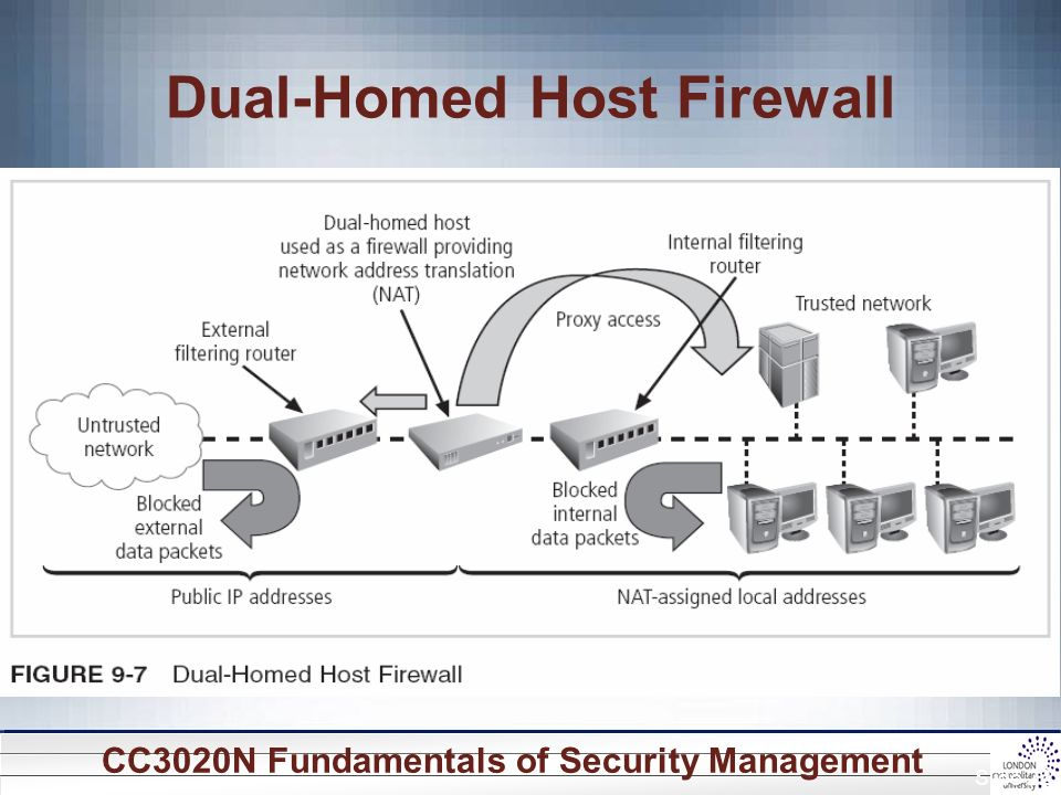 an introduction to the importance of network security and firewalls An internet firewall is a device that is designed to protect your computer from data and viruses that you do not want a firewall is so called because of the real firewalls used to secure buildings a physical firewall is a set of doors that closes in a building so as to contain a fire to one area.