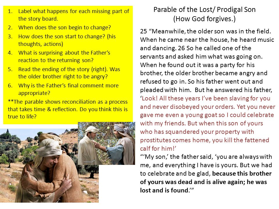 the parable of the lost son theology religion essay The parable of the lost son has been the subject the tale of the prodigal son i also draw on c s lewis' essay  in theology and economics at the vu.