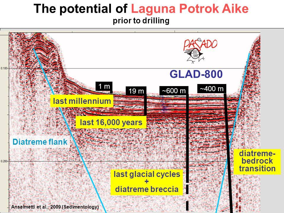 The potential of Laguna Potrok Aike