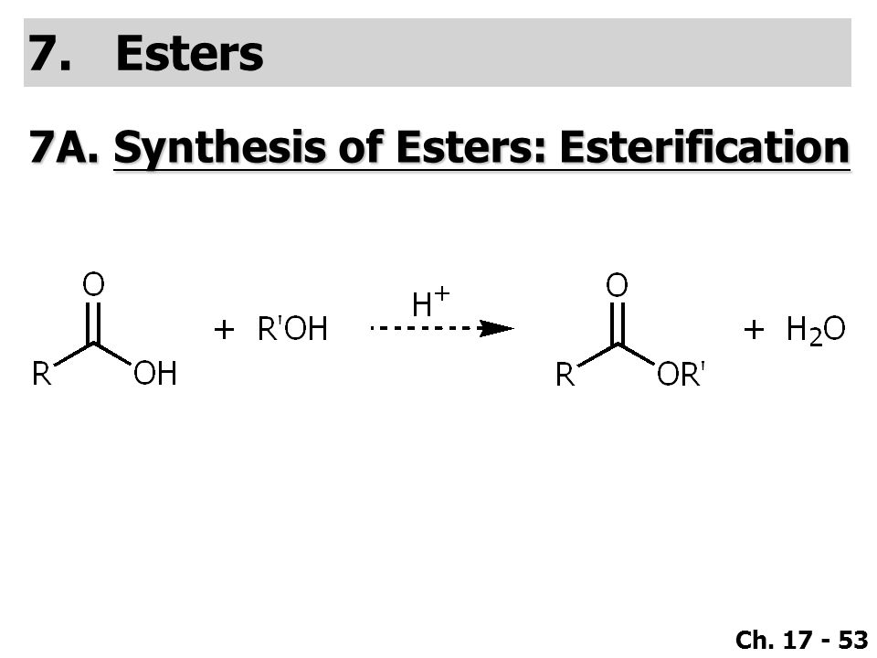 Synthesis of esters