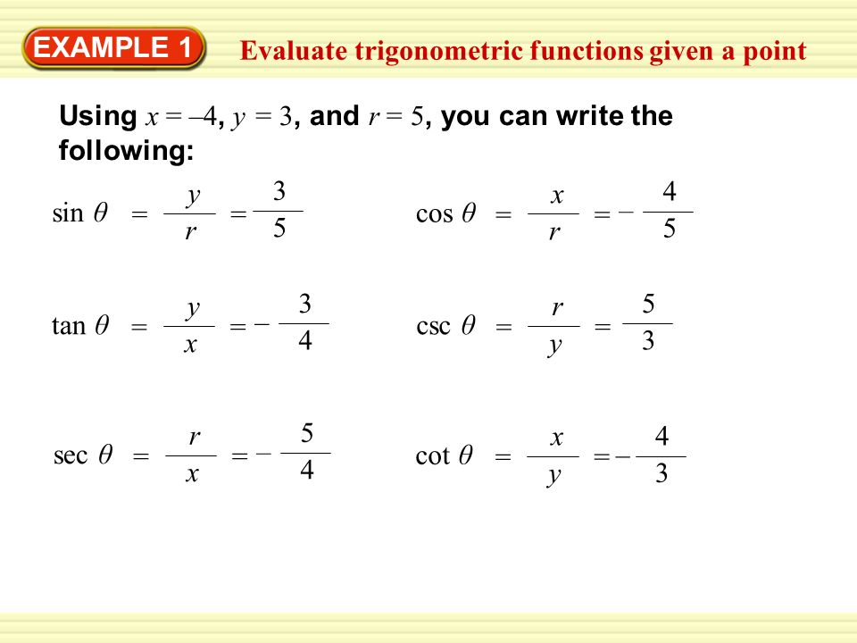 Evaluating Sine Cosine And Tangent Of Pi2: EXAMPLE 1 Evaluate Trigonometric Functions Given A Point