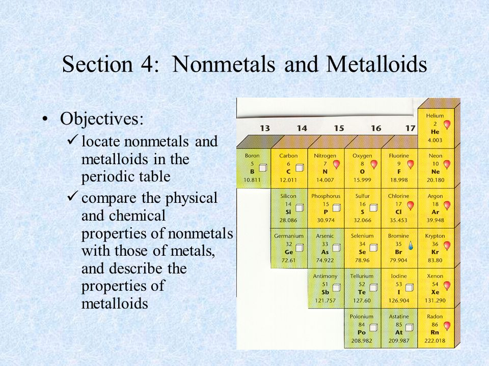 Section 4 Nonmetals And Metalloids Ppt Video Online Download