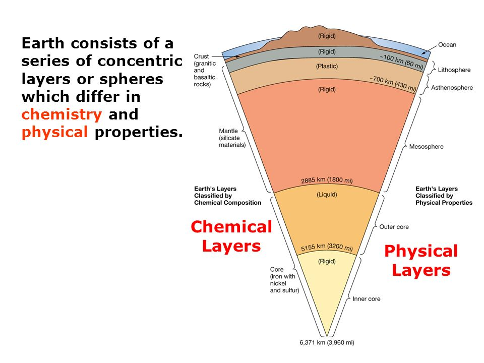 chemistry dot points the chemical earth For each dot point in the nsw syllabus for each topic in the year 11 chemistry  course: • the chemical earth • metals • water • energy also included are typical.