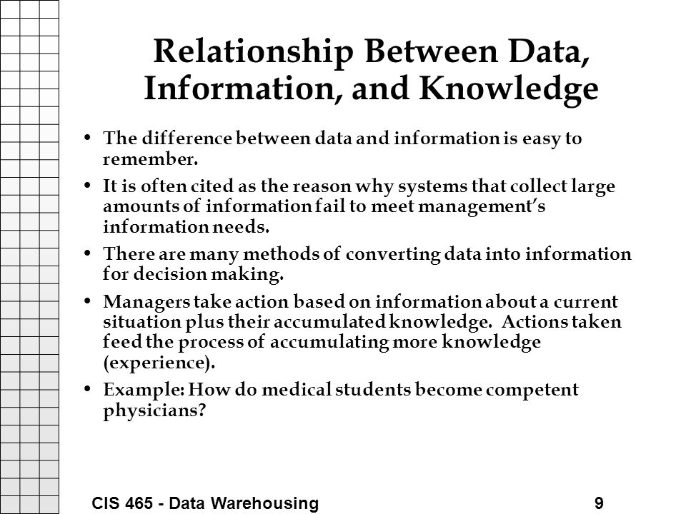 outline the relationship between data information and knowledge
