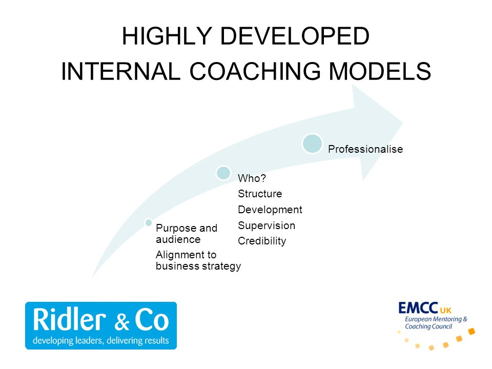 HIGHLY DEVELOPED INTERNAL COACHING MODELS