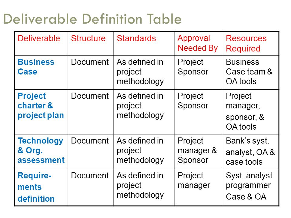Information technology project management ppt video for Table meaning