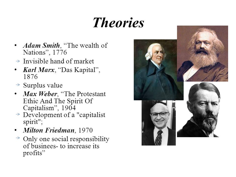 compare the perspectives of karl marx and max weber on capitalism and inequality. More essay examples on compare rubric the analysis of law provided in the works of marx, durkheim and weber is greatly influenced by the theories of the scientists.