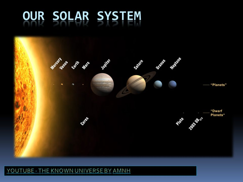 Our Solar system YouTube - The Known Universe by AMNH ...