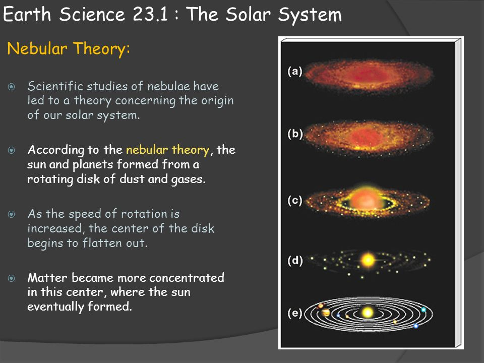 of our solar system formation theories - photo #7