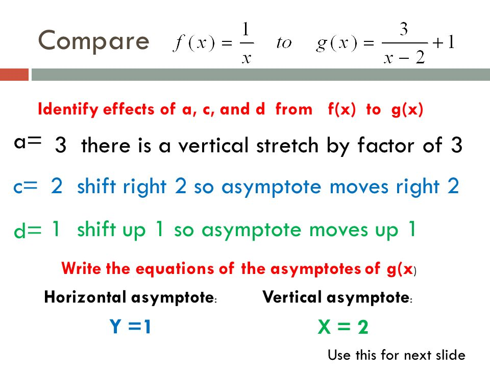 112 transform reciprocal functions ppt download 6 identify ccuart Image collections