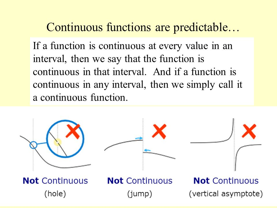 how to know when a function is continuous