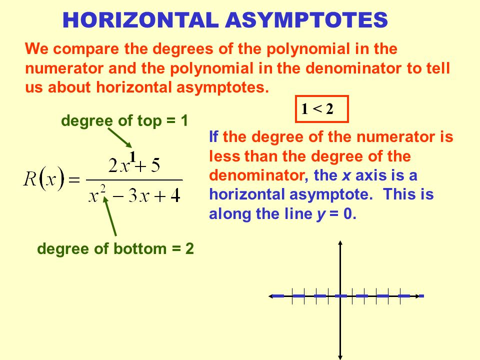 RATIONAL FUNCTIONS A rational function is a function of ...
