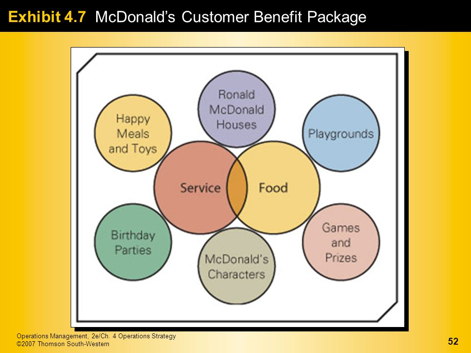 customer benefit package Definition of customer benefits: the real or perceived value that a customer experiences or believes he is receiving through interaction with a company benefits may include resolution of a problem, achievement of a desired outcome .