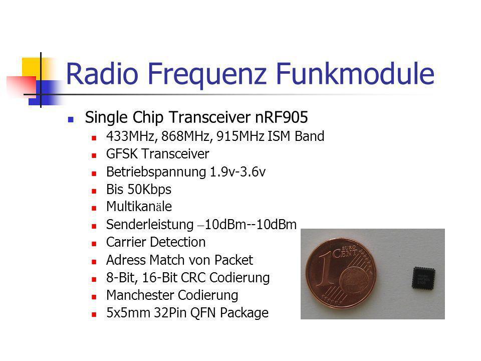 Radio Frequenz Funkmodule
