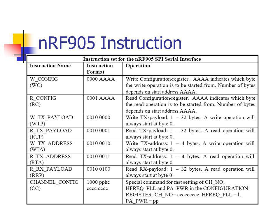 nRF905 Instruction