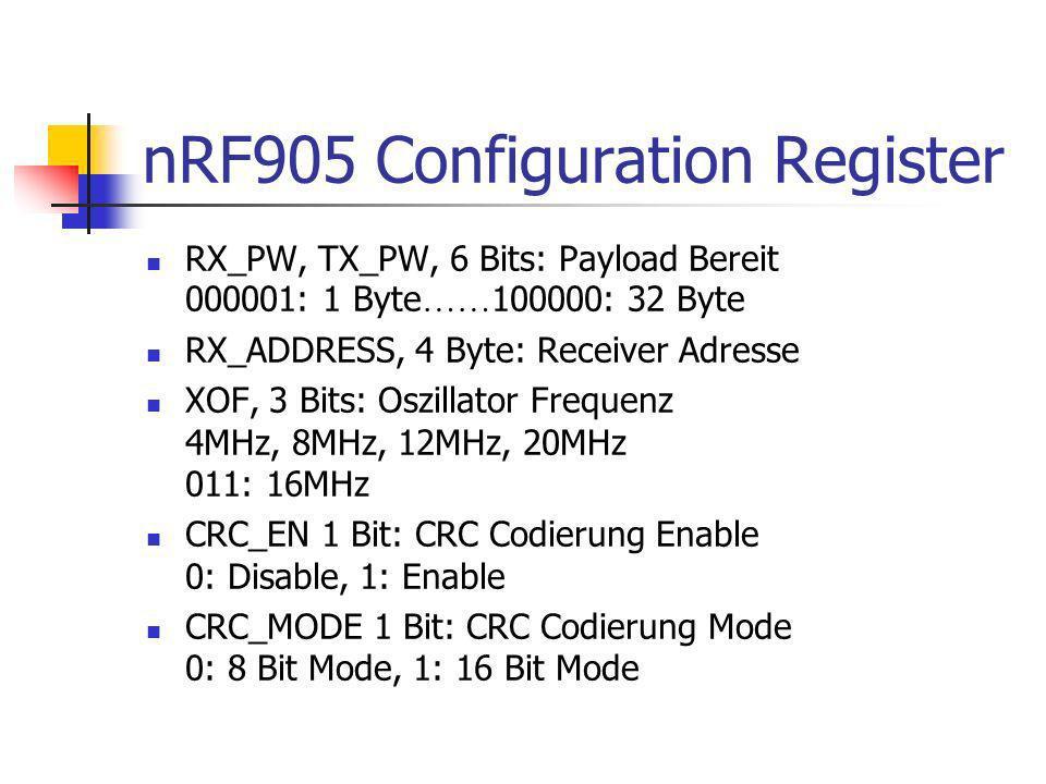 nRF905 Configuration Register
