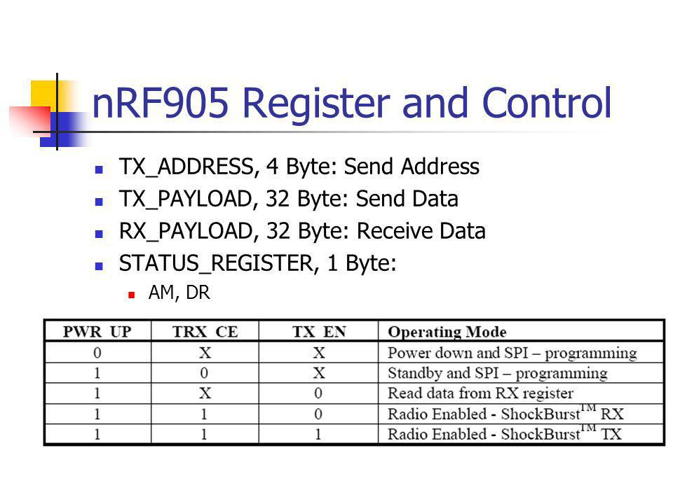 nRF905 Register and Control