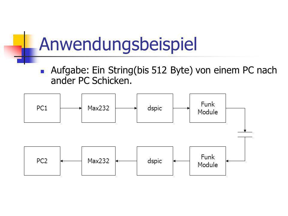 Anwendungsbeispiel Aufgabe: Ein String(bis 512 Byte) von einem PC nach ander PC Schicken. PC1. Max232.