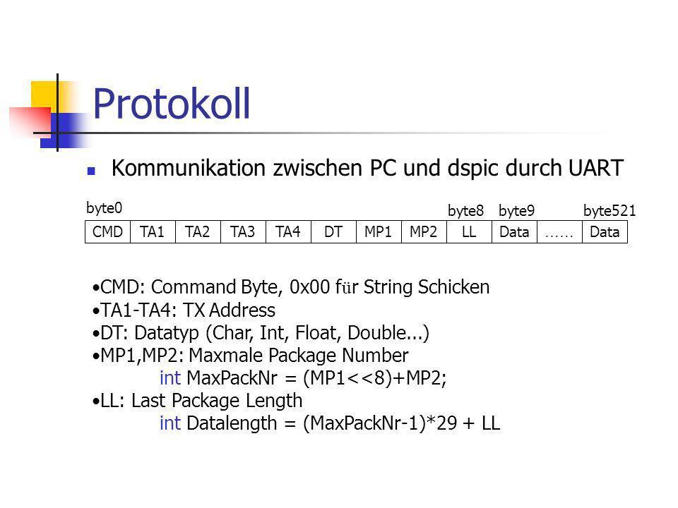 Protokoll Kommunikation zwischen PC und dspic durch UART
