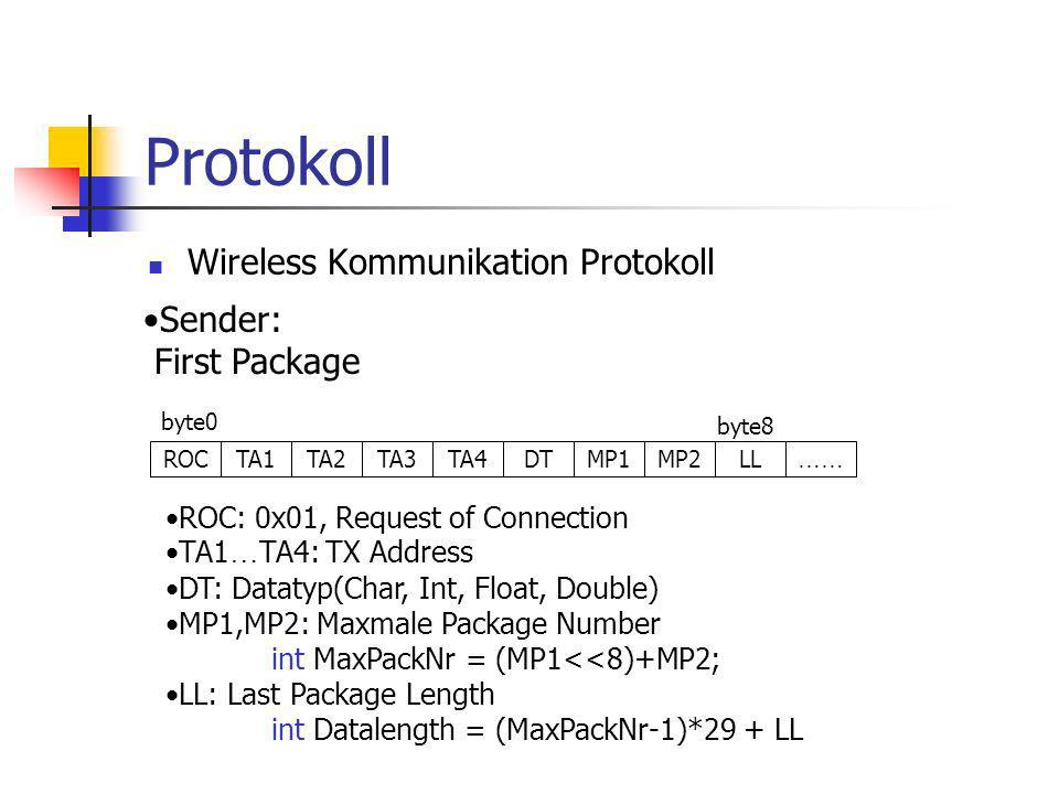 Protokoll Wireless Kommunikation Protokoll Sender: First Package
